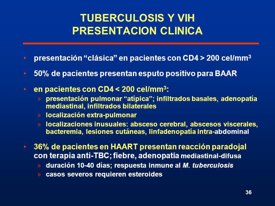 TUBERCULOSIS Y VIH PRESENTACION CLINICA