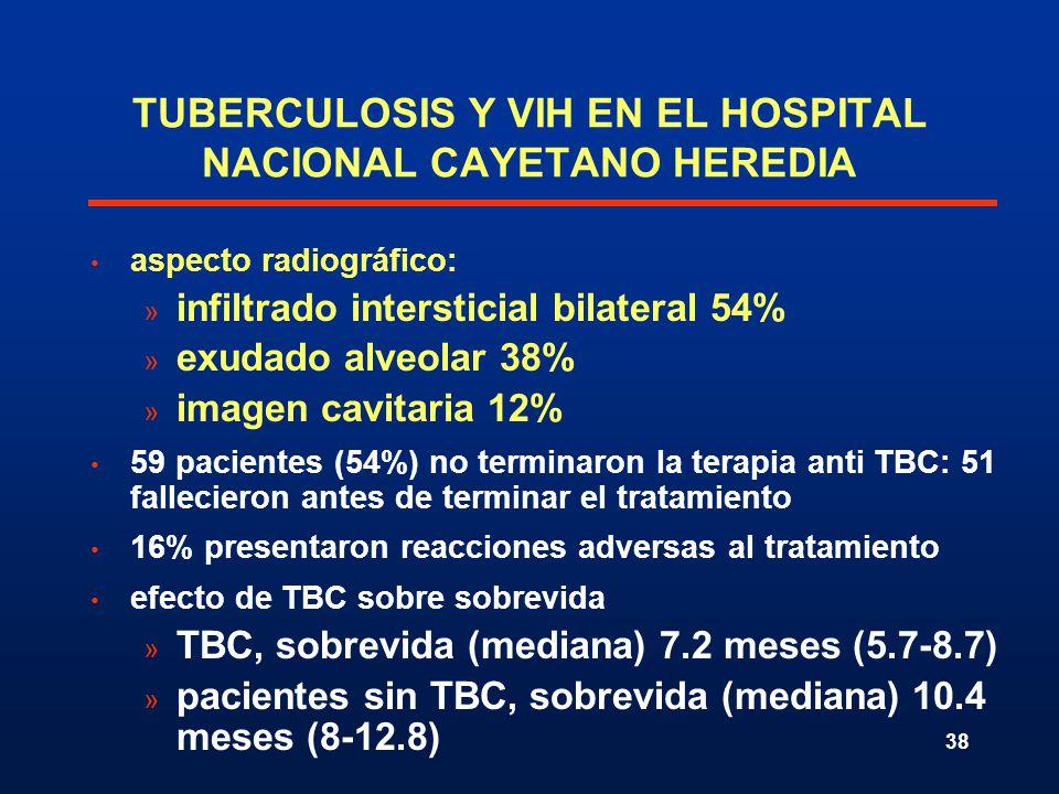 TUBERCULOSIS Y VIH EN EL HOSPITAL NACIONAL CAYETANO HEREDIA