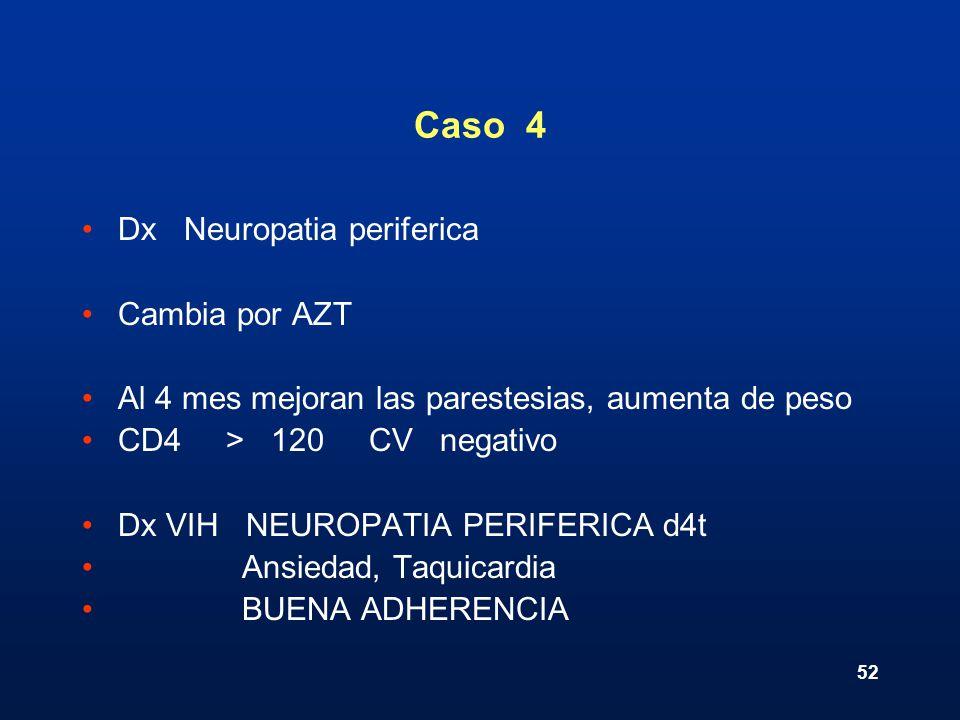 Caso 4 Dx Neuropatia periferica Cambia por AZT