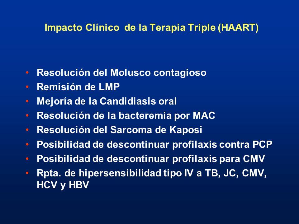 Impacto Clínico de la Terapia Triple (HAART)