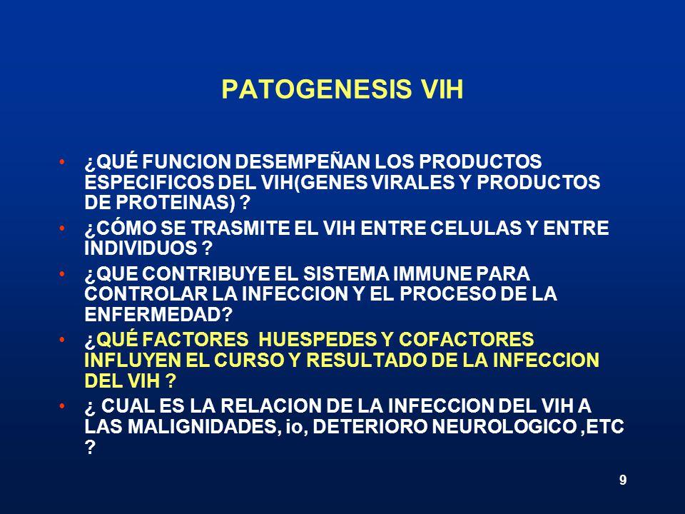 PATOGENESIS VIH ¿QUÉ FUNCION DESEMPEÑAN LOS PRODUCTOS ESPECIFICOS DEL VIH(GENES VIRALES Y PRODUCTOS DE PROTEINAS)