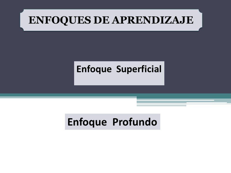 ENFOQUES DE APRENDIZAJE