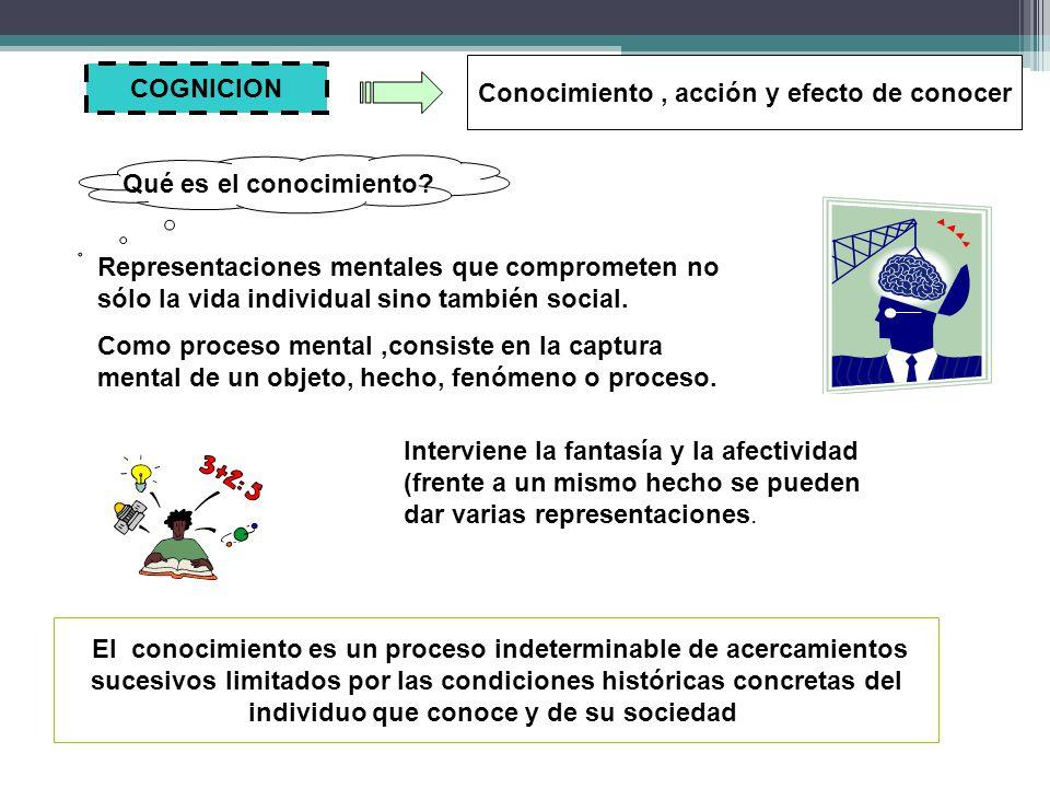 Conocimiento , acción y efecto de conocer COGNICION