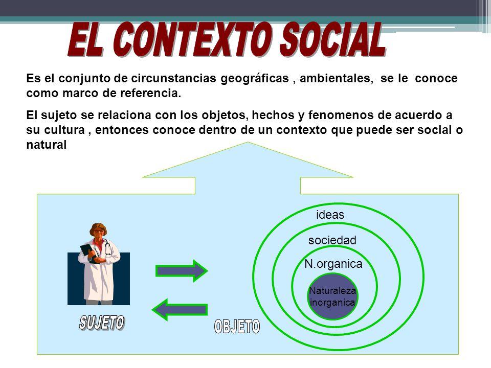 EL CONTEXTO SOCIAL Es el conjunto de circunstancias geográficas , ambientales, se le conoce como marco de referencia.