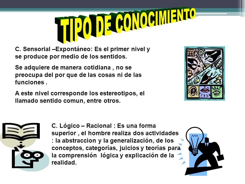 TIPO DE CONOCIMIENTO C. Sensorial –Expontáneo: Es el primer nivel y se produce por medio de los sentidos.
