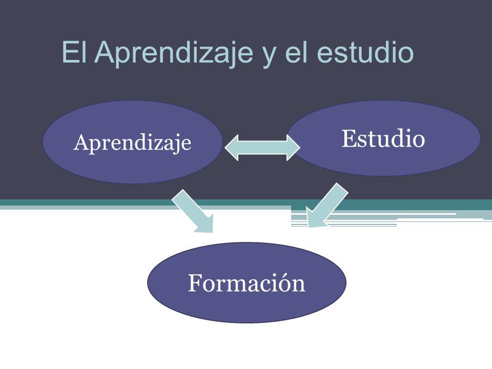El Aprendizaje y el estudio