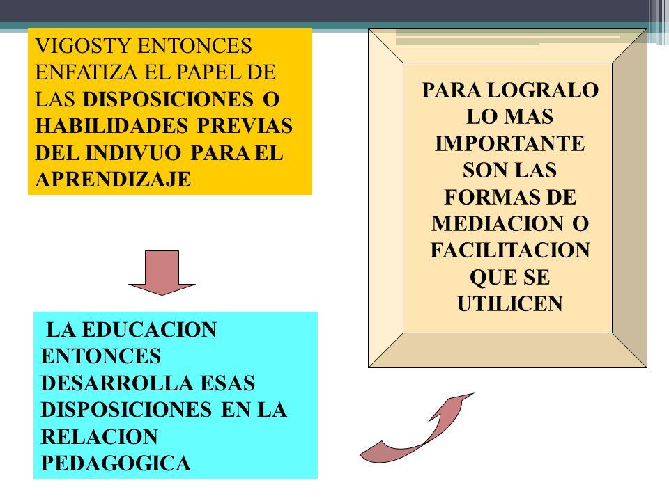 VIGOSTY ENTONCES ENFATIZA EL PAPEL DE LAS DISPOSICIONES O HABILIDADES PREVIAS DEL INDIVUO PARA EL APRENDIZAJE