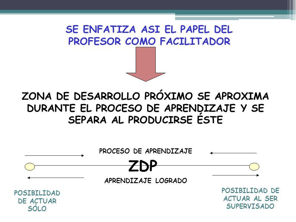 ZDP SE ENFATIZA ASI EL PAPEL DEL PROFESOR COMO FACILITADOR