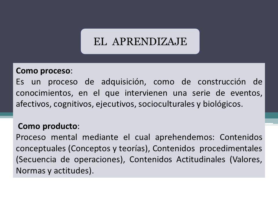 EL APRENDIZAJE Como proceso: