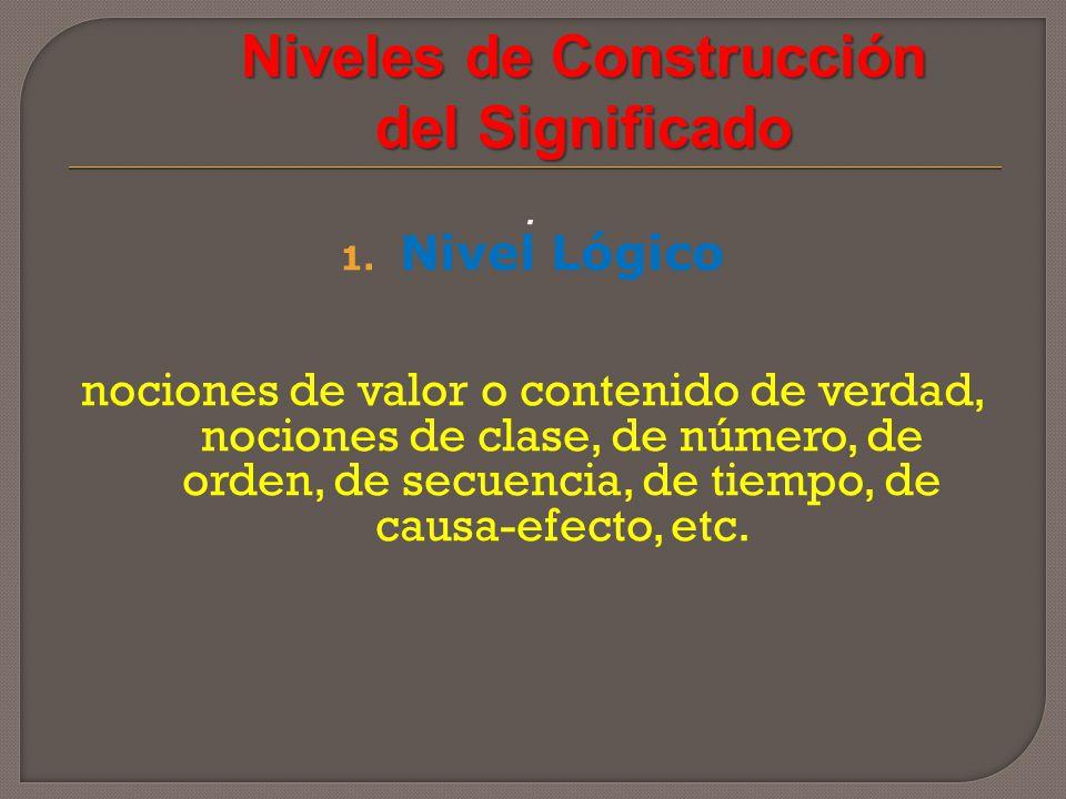 Niveles de Construcción