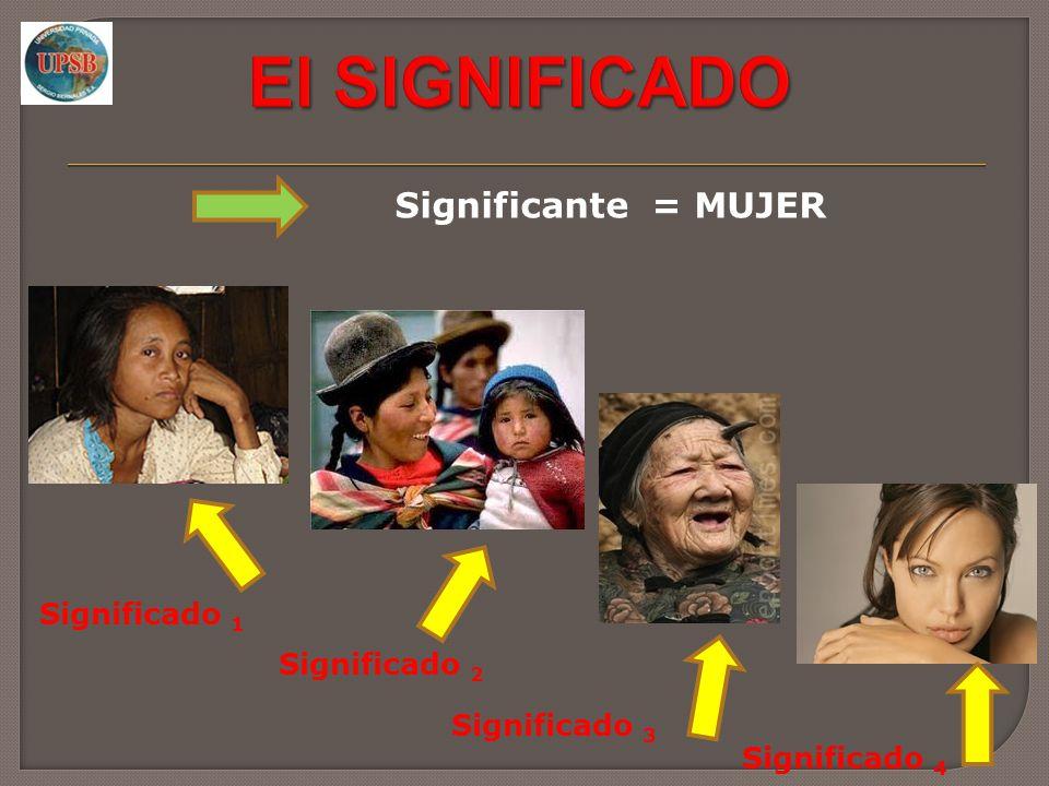 El SIGNIFICADO Significante = MUJER Significado 1 Significado 2