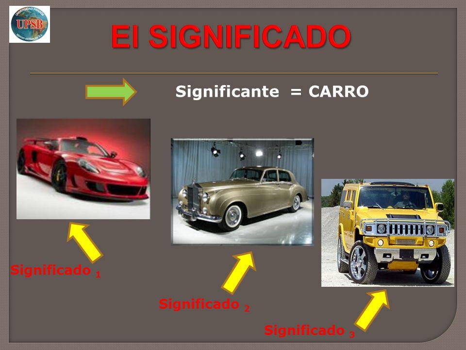 El SIGNIFICADO Significante = CARRO Significado 1 Significado 2