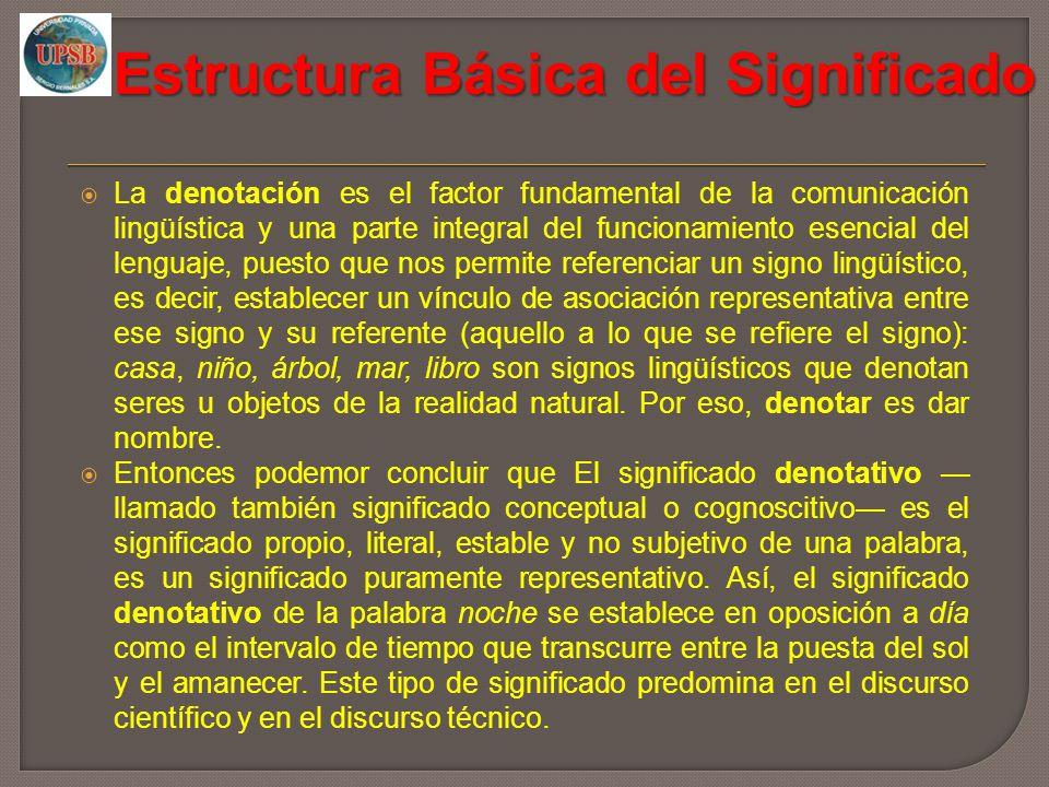 Lenguaje i el significado tema clase 08 julio 2012 for Significado de la palabra arbol