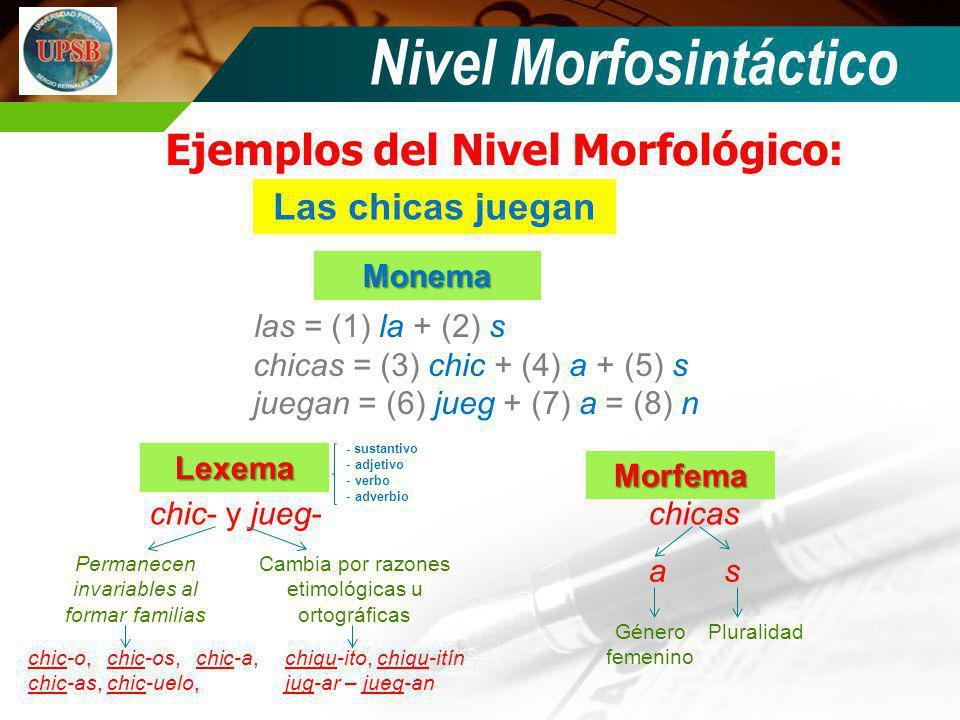 Ejemplos del Nivel Morfológico: