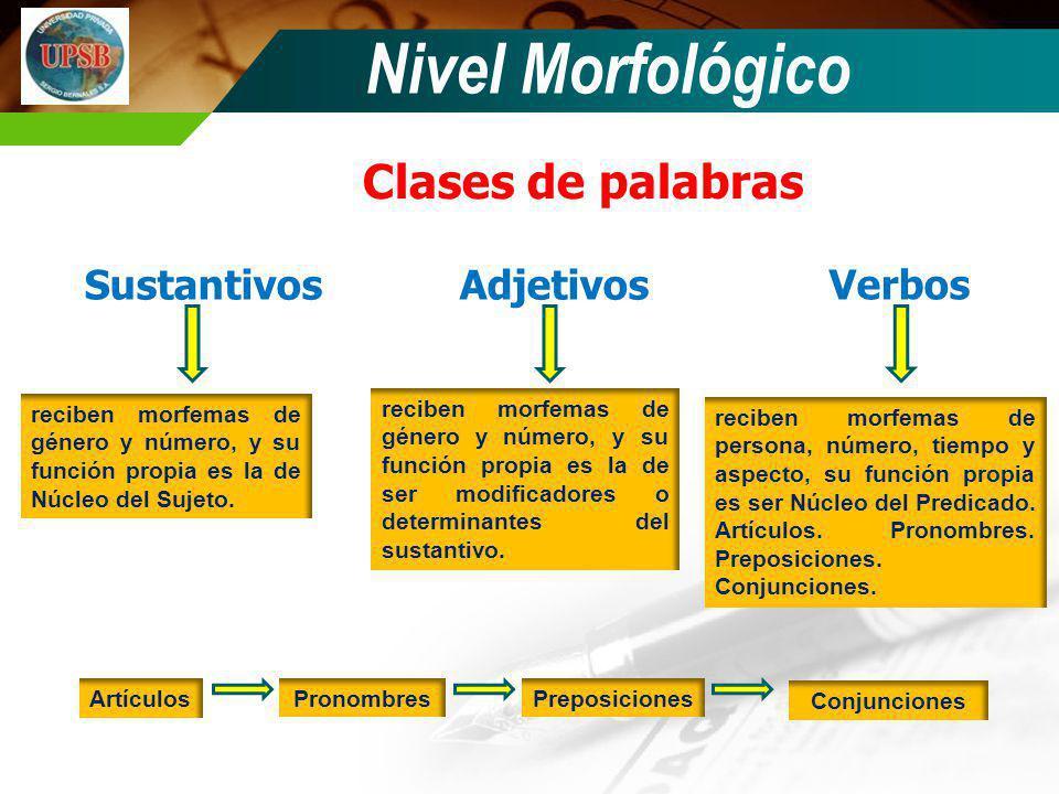 Nivel Morfológico Clases de palabras Sustantivos Adjetivos Verbos