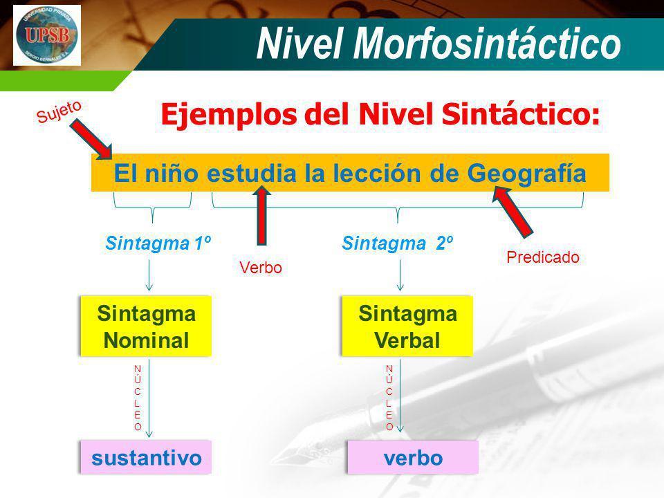 Ejemplos del Nivel Sintáctico: El niño estudia la lección de Geografía