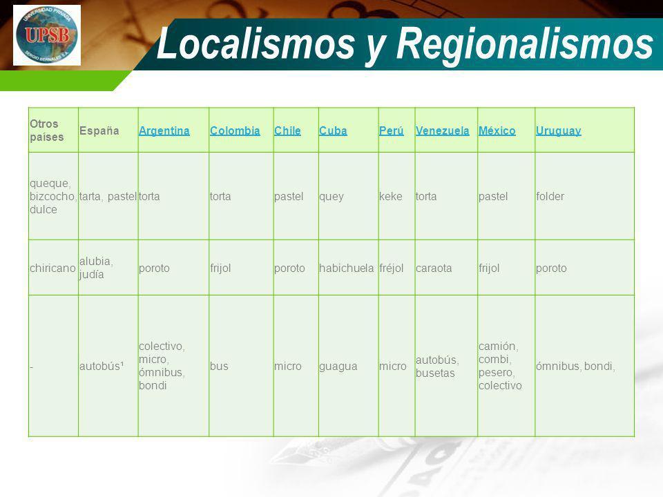 Localismos y Regionalismos