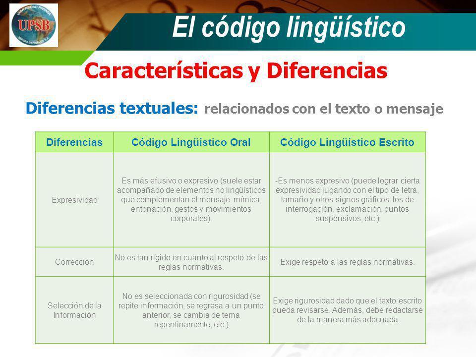 El código lingüístico Características y Diferencias