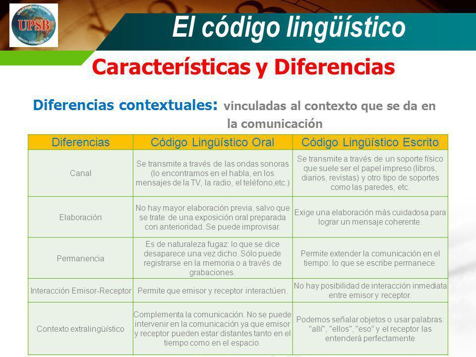 Características y Diferencias
