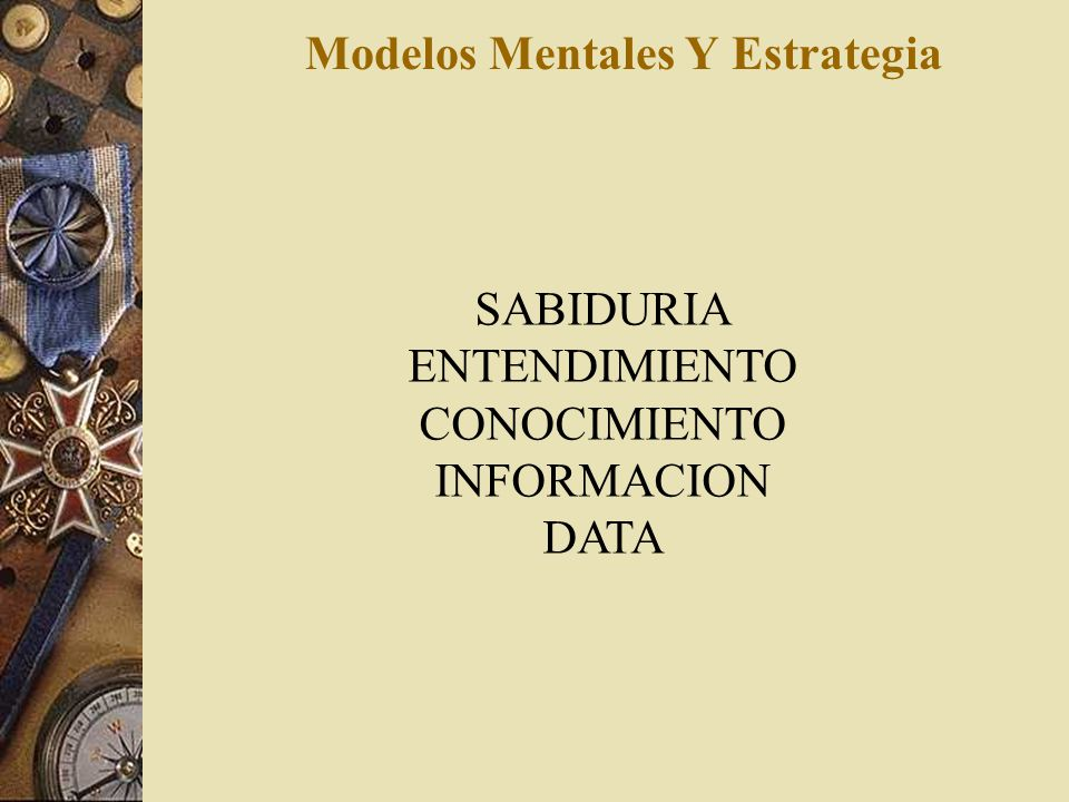 Modelos Mentales Y Estrategia