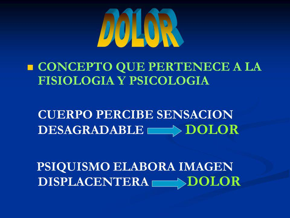 DOLOR CONCEPTO QUE PERTENECE A LA FISIOLOGIA Y PSICOLOGIA. CUERPO PERCIBE SENSACION DESAGRADABLE DOLOR.
