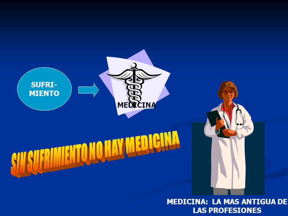 SIN SUFRIMIENTO NO HAY MEDICINA MEDICINA: LA MAS ANTIGUA DE