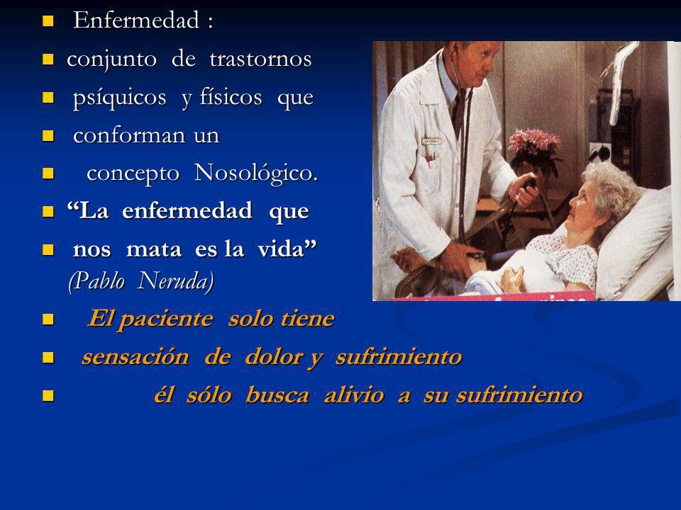 Enfermedad : conjunto de trastornos. psíquicos y físicos que. conforman un. concepto Nosológico.