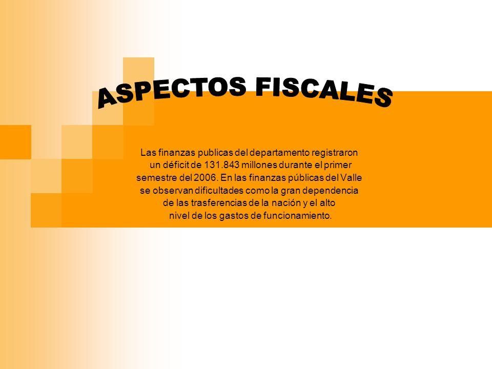 ASPECTOS FISCALES Las finanzas publicas del departamento registraron
