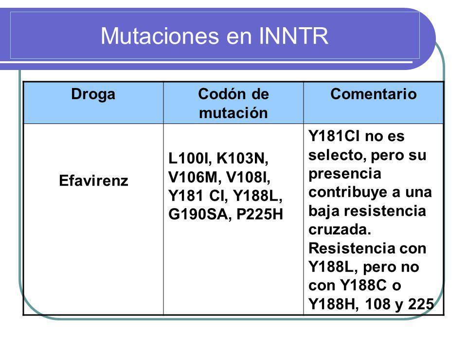 Mutaciones en INNTR Droga Codón de mutación Comentario Efavirenz