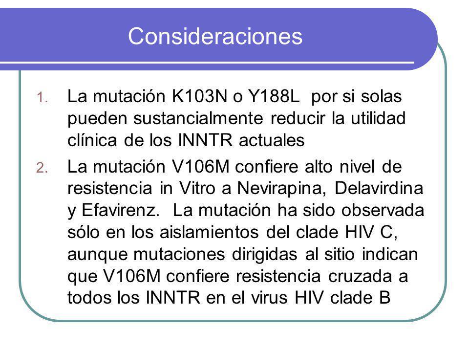 Consideraciones La mutación K103N o Y188L por si solas pueden sustancialmente reducir la utilidad clínica de los INNTR actuales.