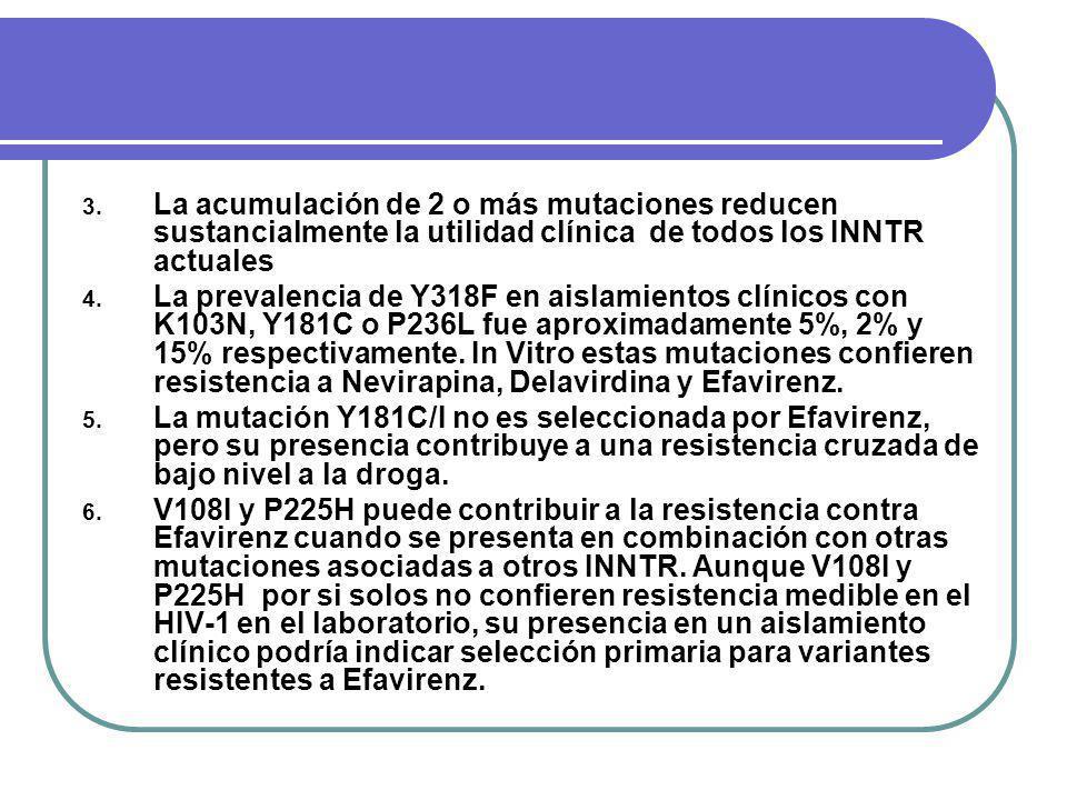 La acumulación de 2 o más mutaciones reducen sustancialmente la utilidad clínica de todos los INNTR actuales