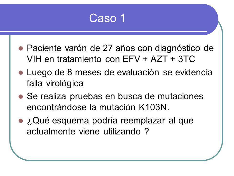 Caso 1 Paciente varón de 27 años con diagnóstico de VIH en tratamiento con EFV + AZT + 3TC.