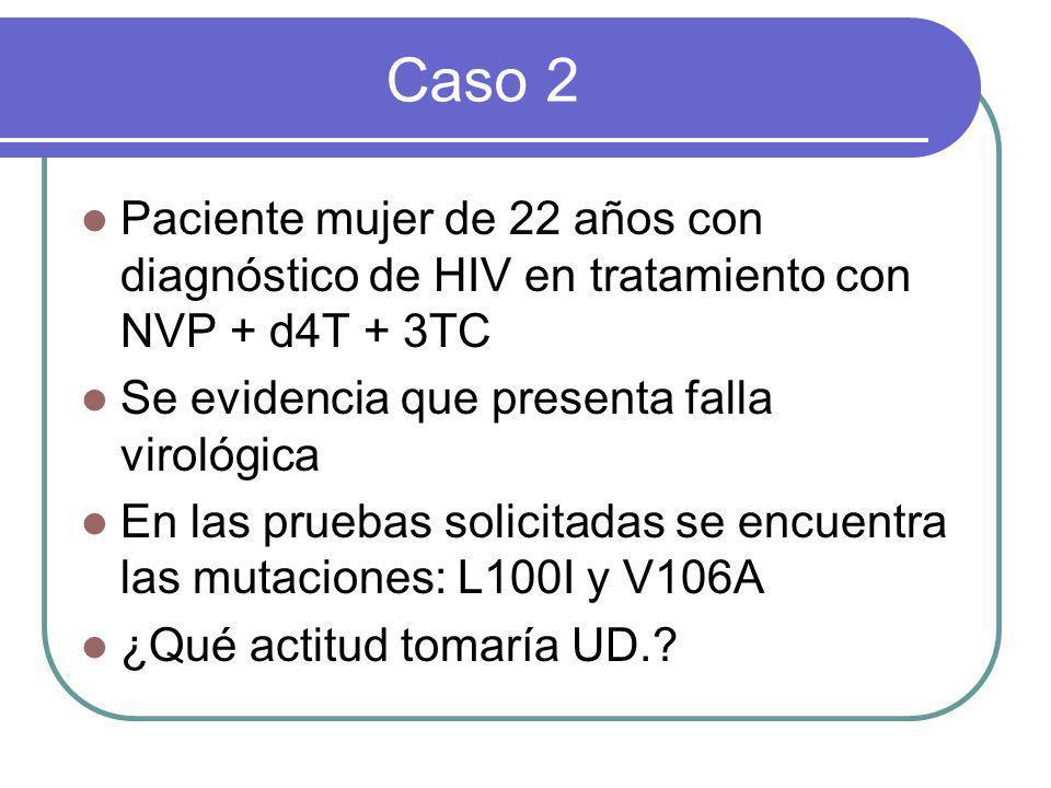 Caso 2 Paciente mujer de 22 años con diagnóstico de HIV en tratamiento con NVP + d4T + 3TC. Se evidencia que presenta falla virológica.