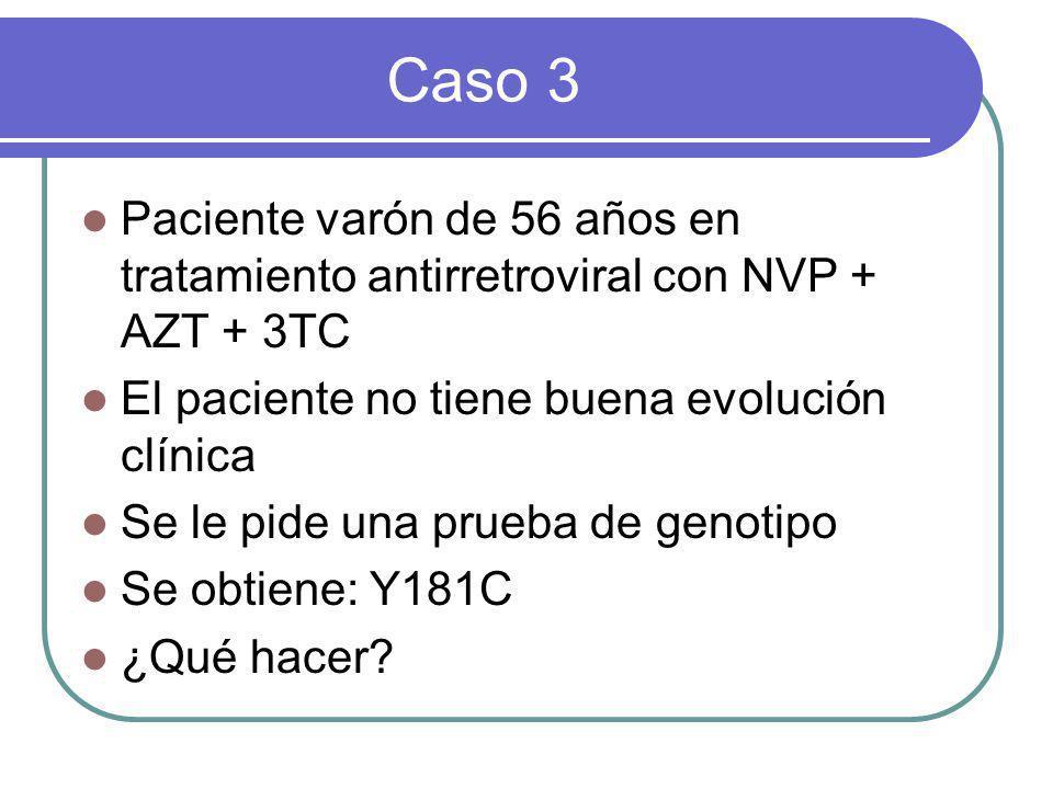 Caso 3 Paciente varón de 56 años en tratamiento antirretroviral con NVP + AZT + 3TC. El paciente no tiene buena evolución clínica.