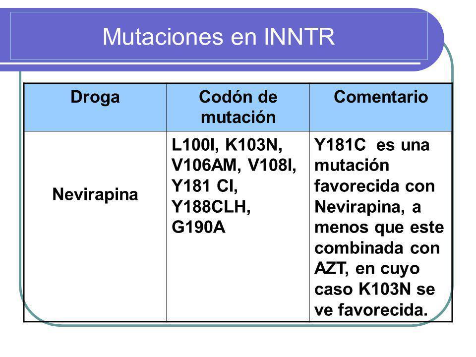 Mutaciones en INNTR Droga Codón de mutación Comentario Nevirapina