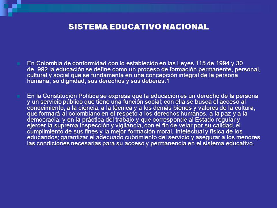 SISTEMA EDUCATIVO NACIONAL