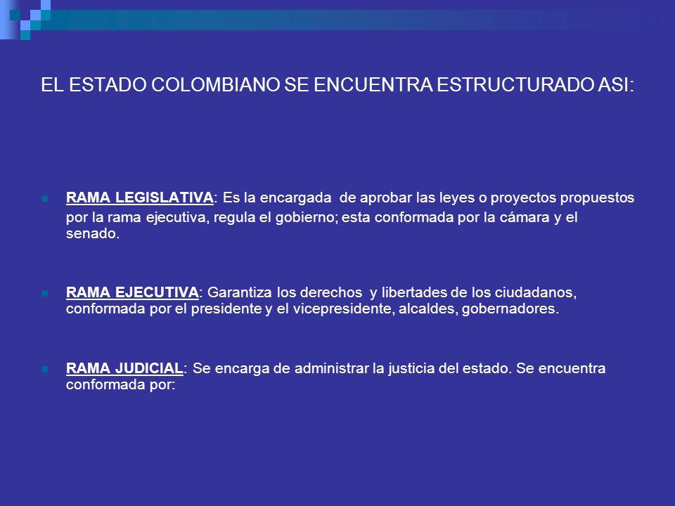 EL ESTADO COLOMBIANO SE ENCUENTRA ESTRUCTURADO ASI: