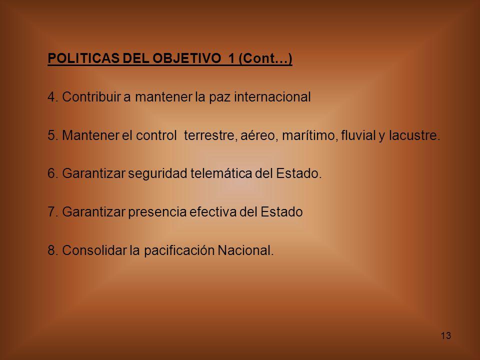 POLITICAS DEL OBJETIVO 1 (Cont…)