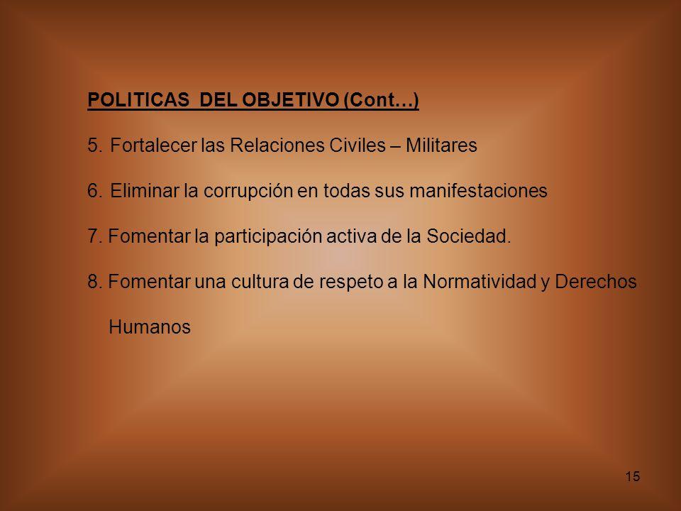 POLITICAS DEL OBJETIVO (Cont…)