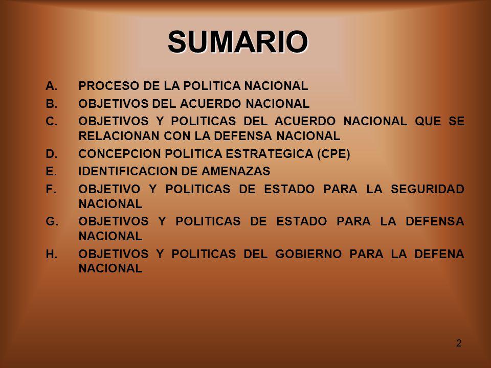 SUMARIO PROCESO DE LA POLITICA NACIONAL OBJETIVOS DEL ACUERDO NACIONAL