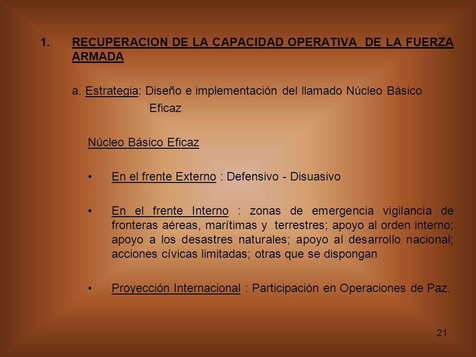 RECUPERACION DE LA CAPACIDAD OPERATIVA DE LA FUERZA ARMADA