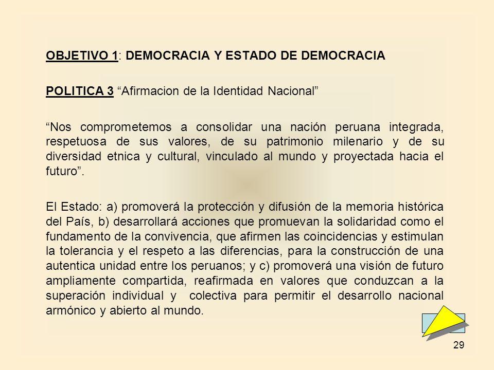 OBJETIVO 1: DEMOCRACIA Y ESTADO DE DEMOCRACIA