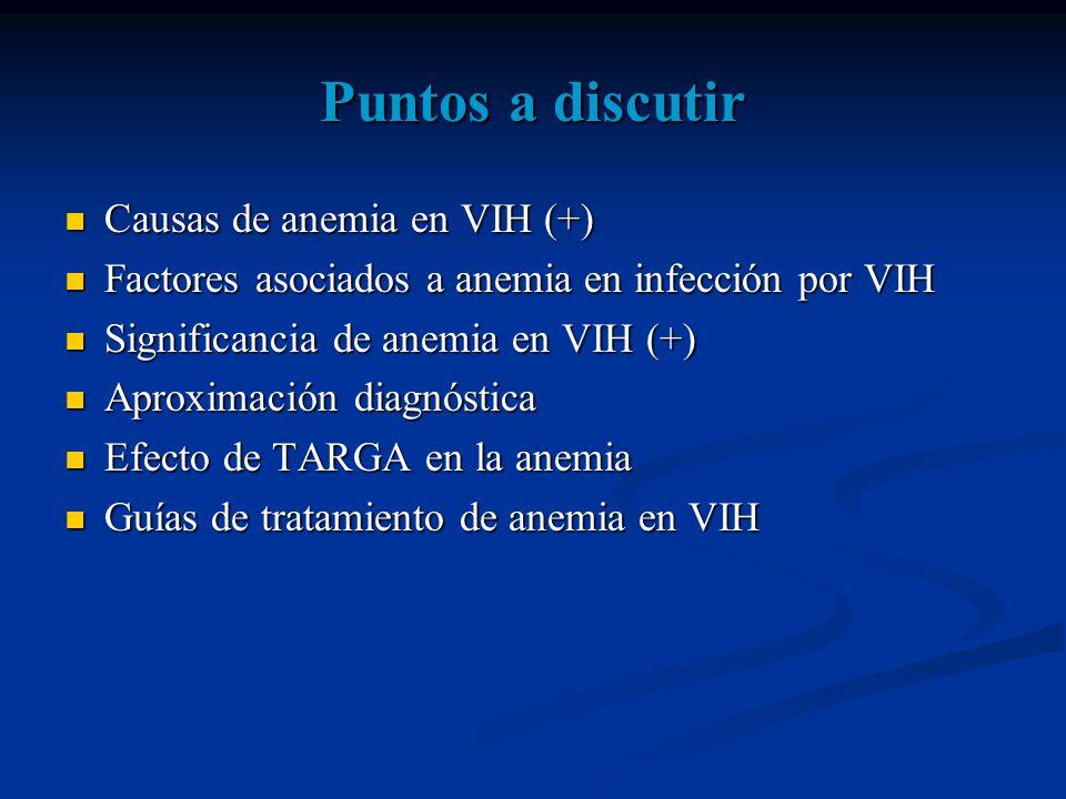 Puntos a discutir Causas de anemia en VIH (+)