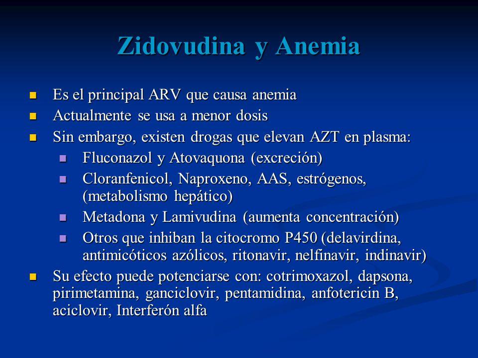 Zidovudina y Anemia Es el principal ARV que causa anemia