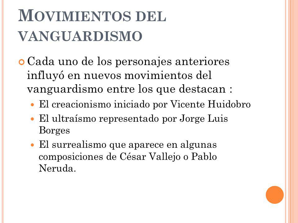 Movimientos del vanguardismo
