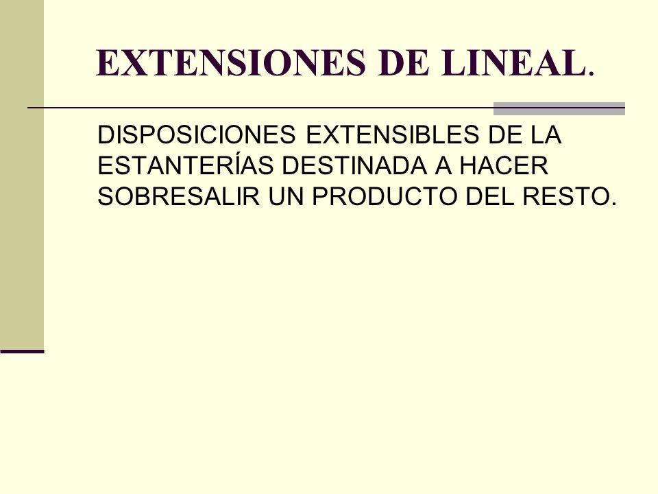 EXTENSIONES DE LINEAL.DISPOSICIONES EXTENSIBLES DE LA ESTANTERÍAS DESTINADA A HACER SOBRESALIR UN PRODUCTO DEL RESTO.