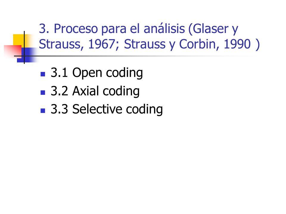 3. Proceso para el análisis (Glaser y Strauss, 1967; Strauss y Corbin, 1990 )