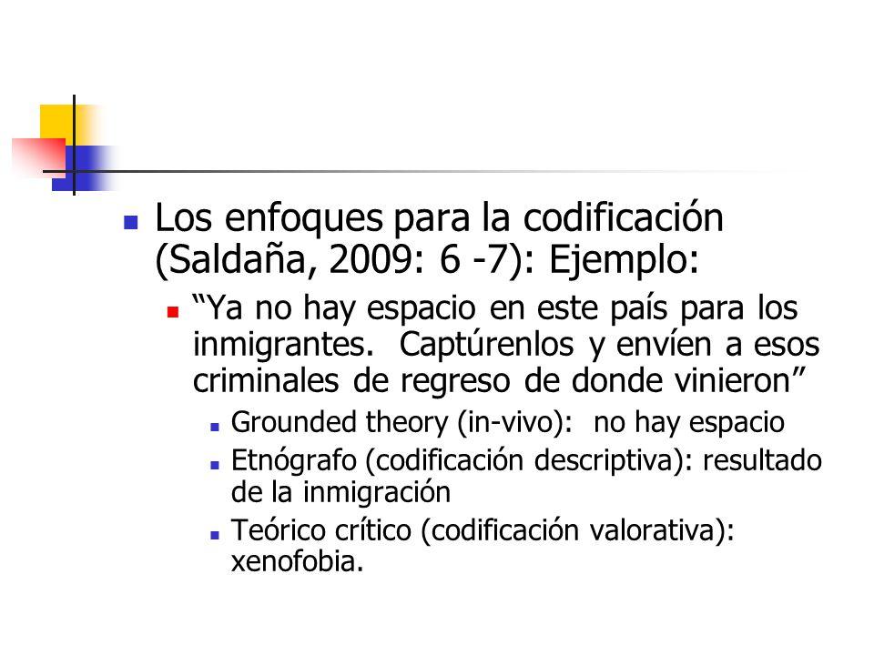 Los enfoques para la codificación (Saldaña, 2009: 6 -7): Ejemplo:
