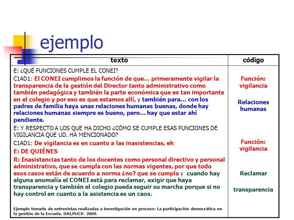 ejemplo texto código E: ¿QUÉ FUNCIONES CUMPLE EL CONEI