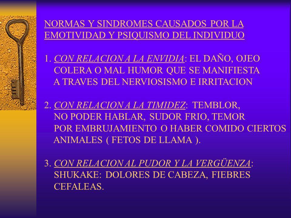 NORMAS Y SINDROMES CAUSADOS POR LA